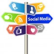 Social Media Factorig Business