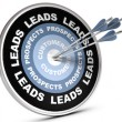 Factoring Company Leads